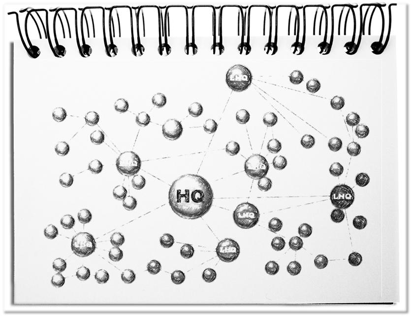 Komplexes Netz