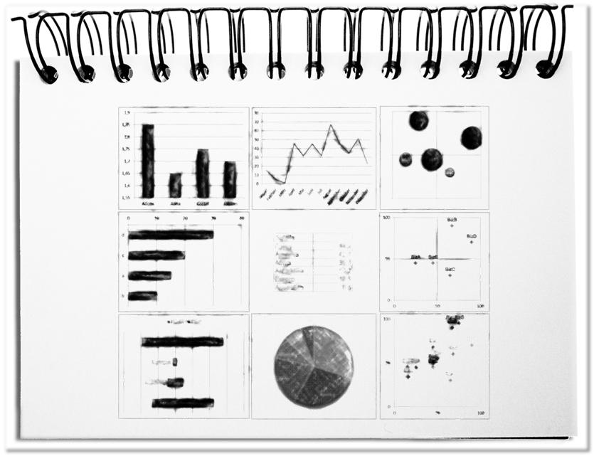 Visualisierungen EXCEL scribble